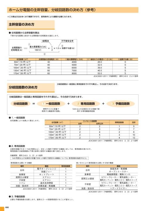 1X WattmèTre KWh 20-80A 50HZ 3XAC230 // 400V de Compteur de Puissance de Gui 1W5